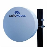 (HP2-13RR) Radiowaves<br>2 ft Single Polarized High Performance Shielded Parabolic Reflector Antenna, 12.7 - 13.25 GHz, 35.9 dBi